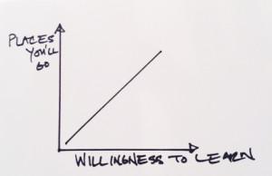Career Advice for Engineers